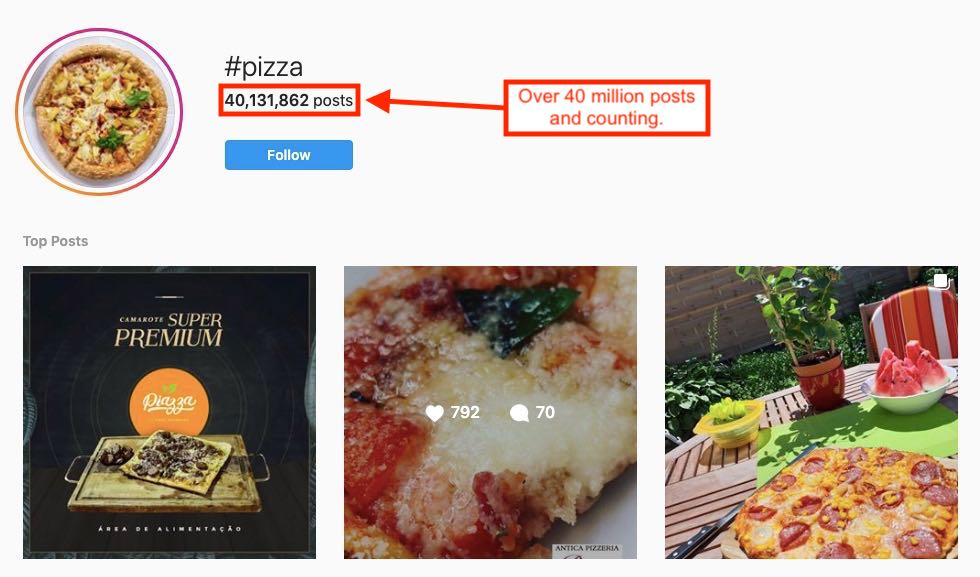 Screenshot of pizza hashtag on Instagram