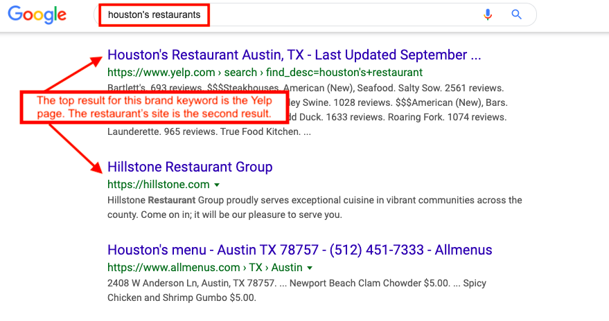 increase restaurant sales