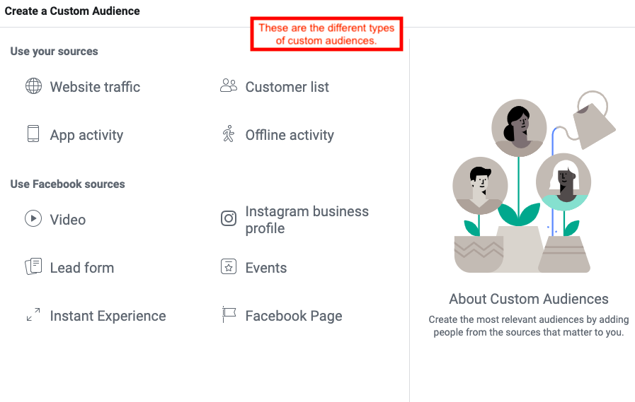 types of custom audiences in Facebook