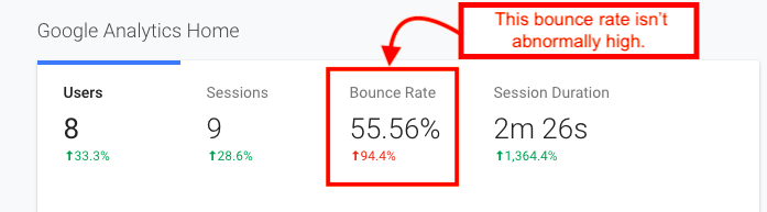 a website bounce rate