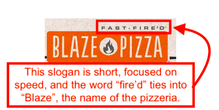 "Blaze Pizza Slogan ""flame fire'd"""