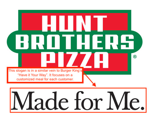 slogans for pizza restaurants